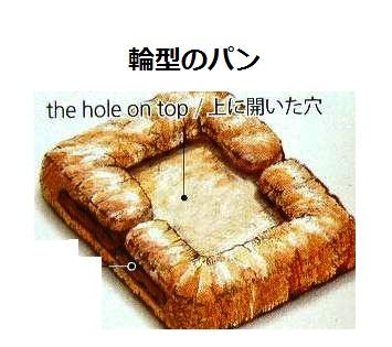 供えのパンとそれを置く金の机 -...